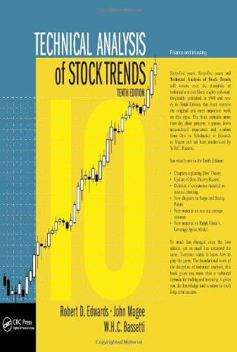 Cover Art for Technical Analysis of Stock Trends, ISBN: 9781439898185