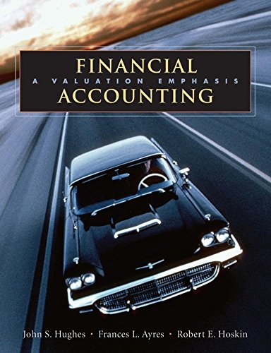Outlines And Highlights For Construction Accounting And Financial Management By Steven J Peterson, Isbn: 9780135017111 - Isbn:9781428839717 - image 9