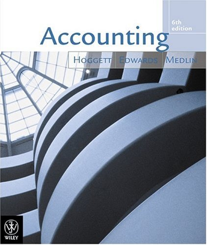 accounting practices in alltex industries limited Management accounting practices were still on traditional perpectives compare to their peers, management accountant position thwas perceived as the 4 rank (33,3%) among them in medium scale companies but in the 3 rd rank (31,3%) for the big ones.