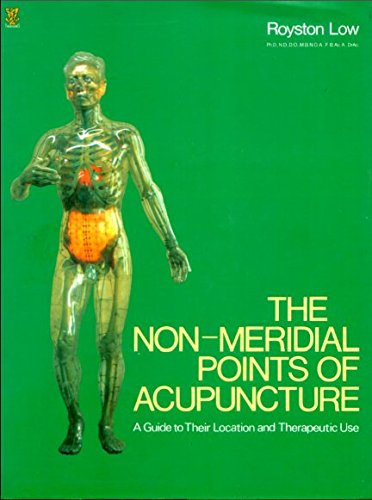 The Non-meridial Points of Acupuncture
