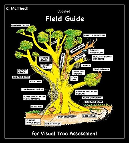 Updated Field Guide for Visual Tree Assessment