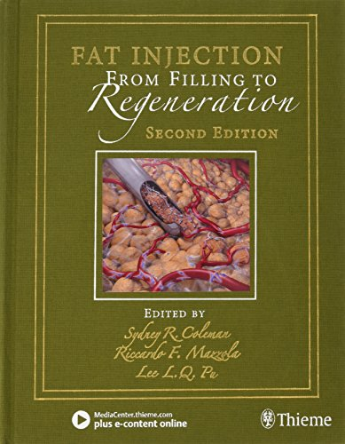 Fat Injection: From Filling to Regeneration by Sydney Coleman, ISBN: 9781626236752