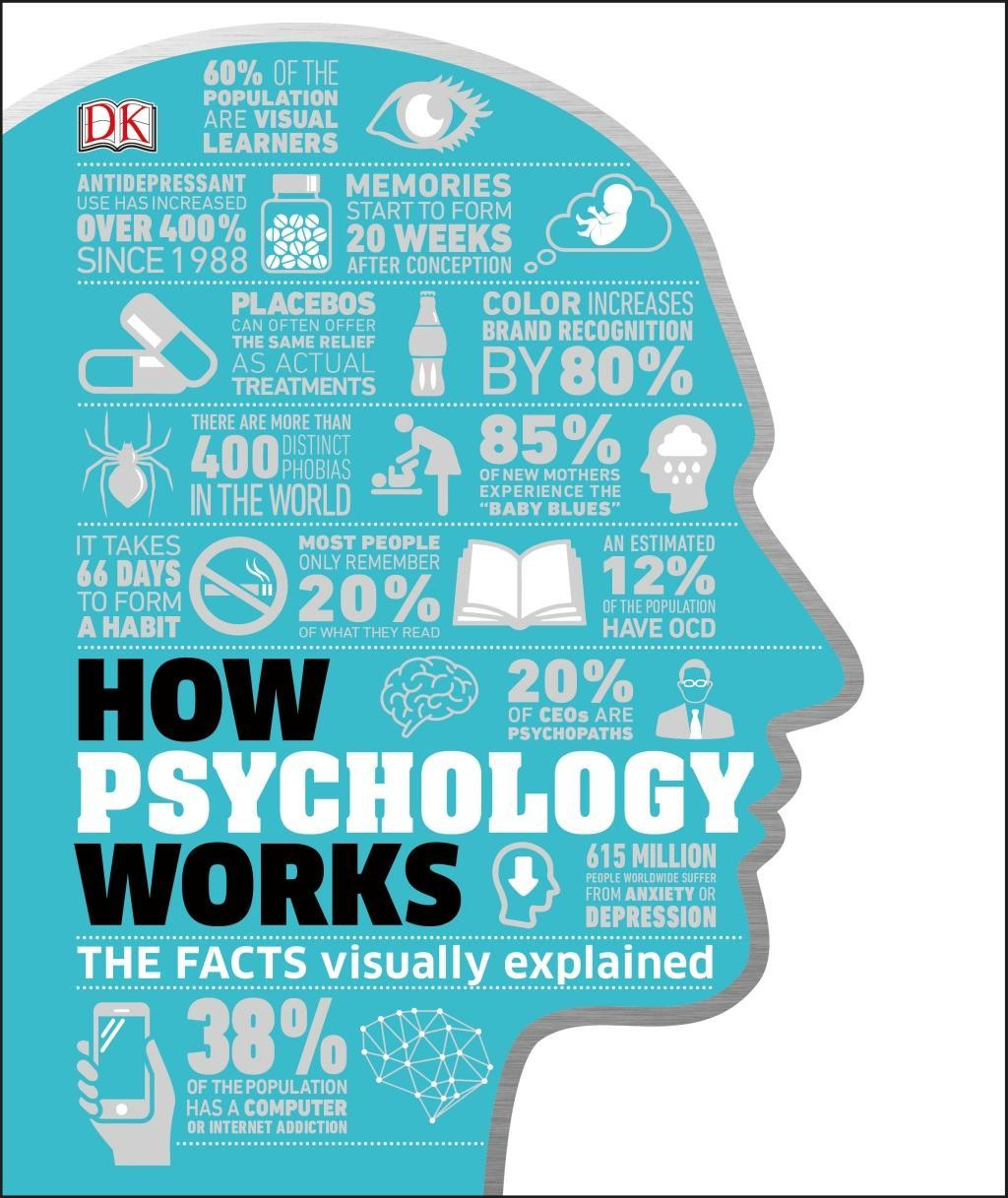 How Psychology WorksThe Facts Visually Explained