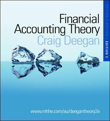 accounting theory 10 Finally, accounting theory requires that all accounting and financial professionals operate under four assumptions the first assumption states that a business is separate from its owners.
