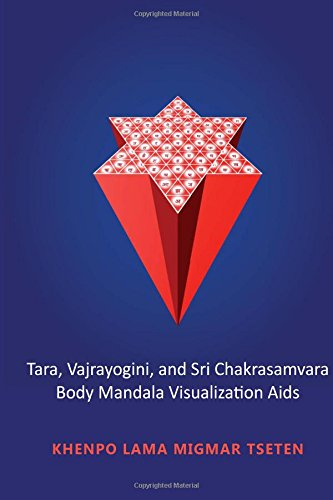 Tara, Vajrayogini, and Sri Chakrasamvara Body Mandala Visualization Aids
