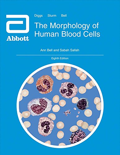 Morphology of Human Blood Cells