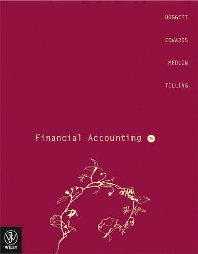 Outlines And Highlights For Construction Accounting And Financial Management By Steven J Peterson, Isbn: 9780135017111 - Isbn:9781428839717 - image 5