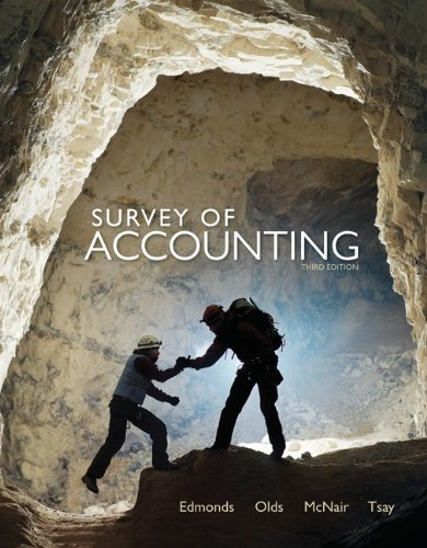 survey of accounting 1 Figure 1 accounting system, by number of employees, austrian smes, 2012 source: austrian institute for sme research, online survey october/november 2012 (n=784) however, many enterprises that are not obliged to apply double-entry accounting do so voluntarily.