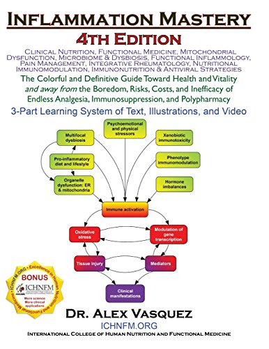 Inflammation Mastery 4th EditionThe Colorful and Definitive Guide Toward Health...