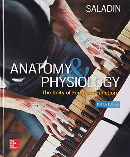 SW ANATOMY and PHYSIOLOGY + CNCT