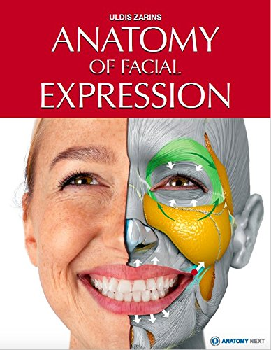 ANATOMY OF FACIAL EXPRESSION