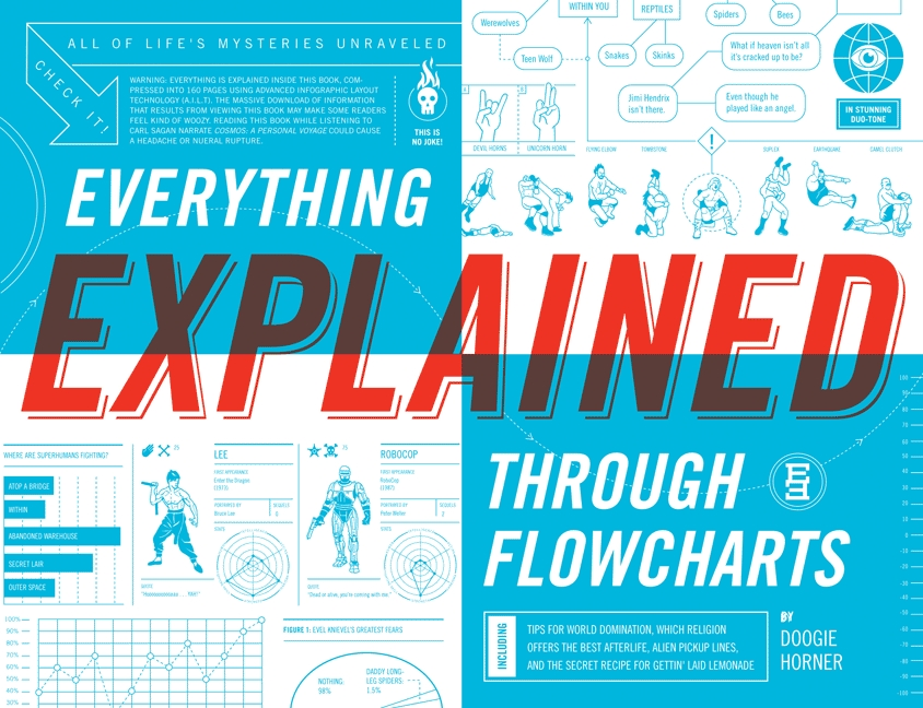 Everything Explained Through Flowcharts by Doogie Horner, ISBN: 9780061826603
