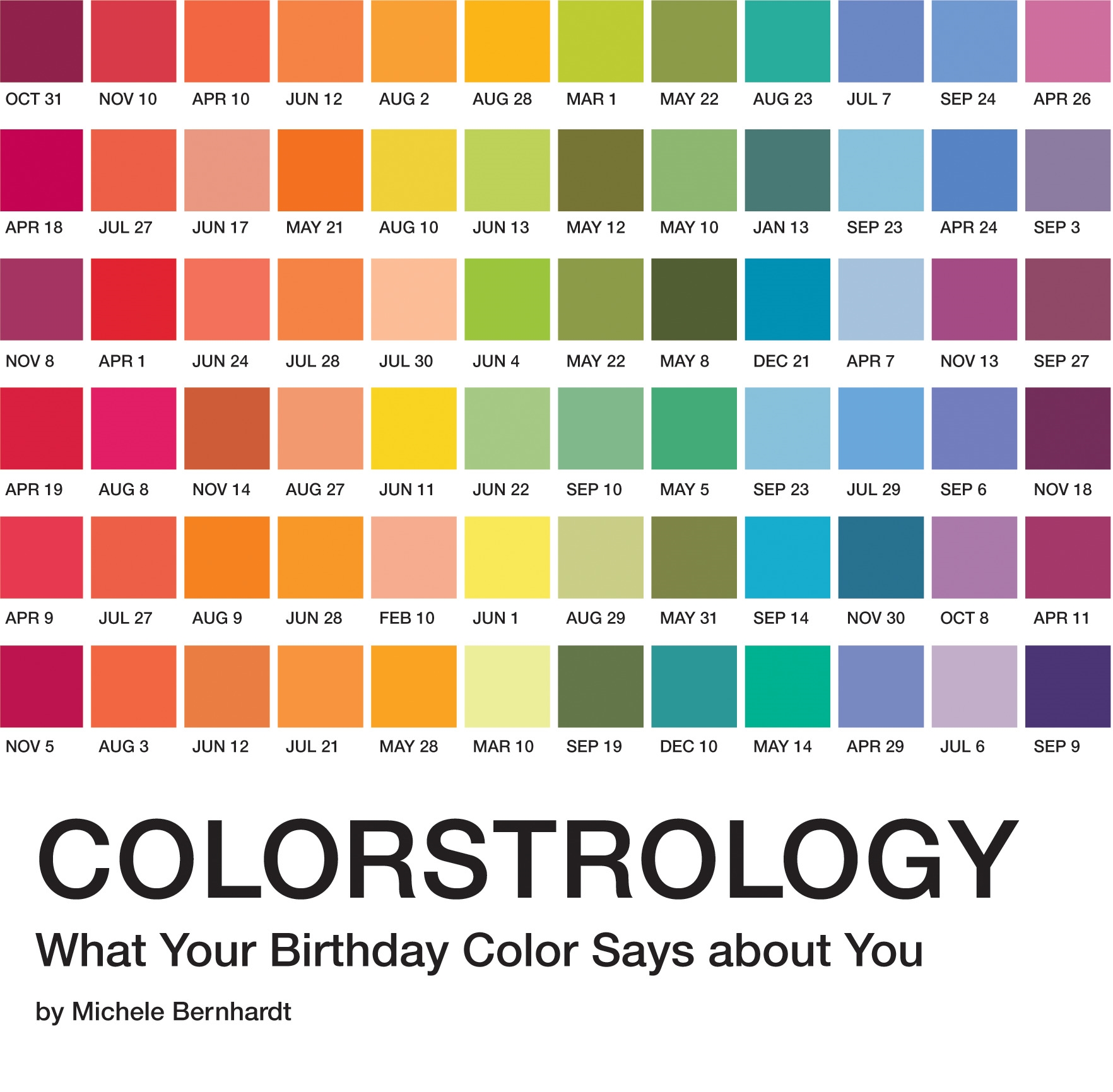 Colorstrology: What Your Birthday Color Says about You by Michele Bernhardt, ISBN: 9781594746918