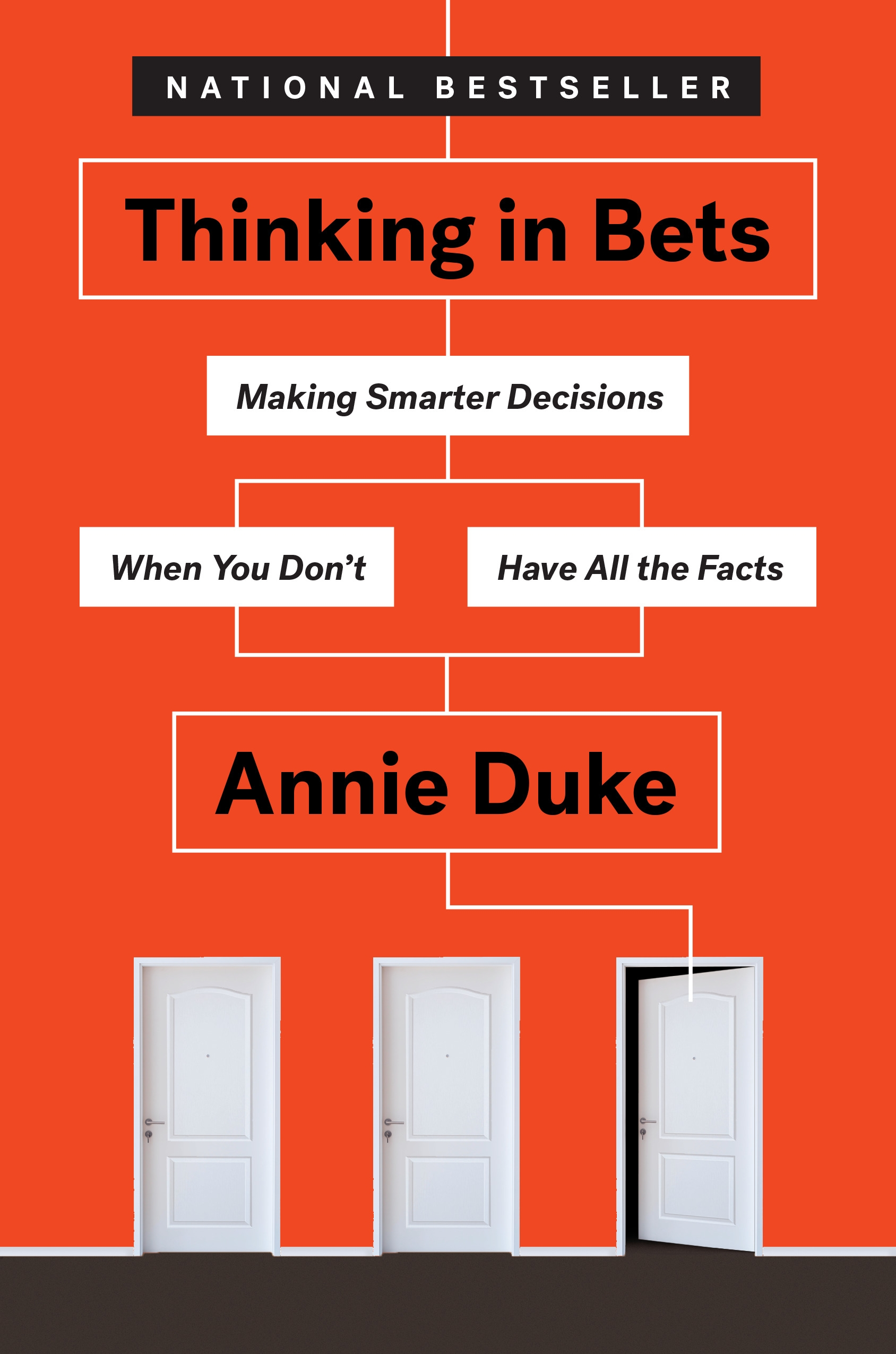 Thinking in Bets: Making Smarter Decisions When You Don't Have All the Facts by Annie Duke, ISBN: 9780735216358