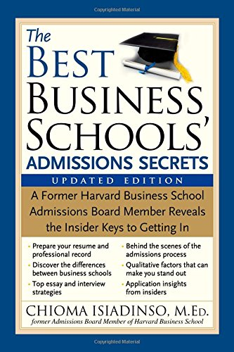good business school application essays Business school application essay home free essays i got the chance to enroll as a second major economics as a usc student because i was not allowed to transfer to the marshall school of business.